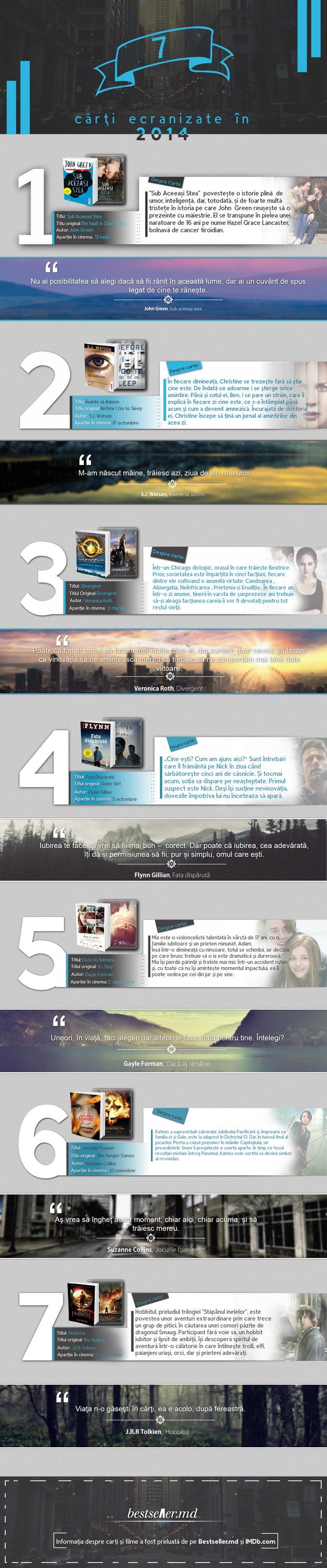7 cărți ecranizate în 2014 [Infografic]